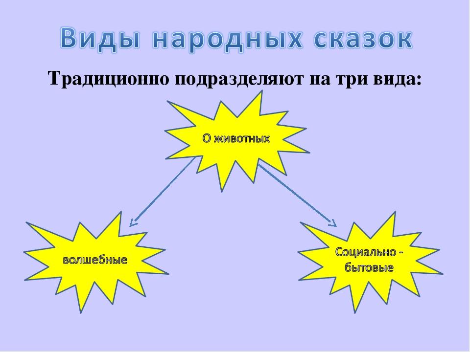 Традиционно подразделяют на три вида: