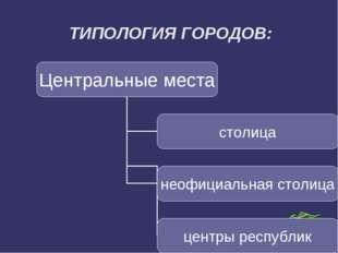 ТИПОЛОГИЯ ГОРОДОВ: