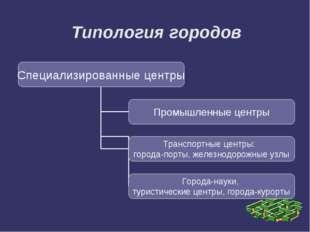 Типология городов