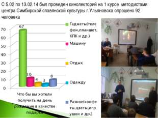 С 5.02 по 13.02.14 был проведен кинолекторий на 1 курсе методистами центра Си