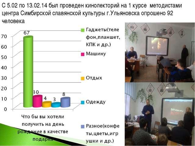 С 5.02 по 13.02.14 был проведен кинолекторий на 1 курсе методистами центра Си...