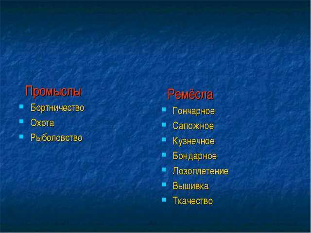 Промыслы Бортничество Охота Рыболовство Ремёсла Гончарное Сапожное Кузнечное...
