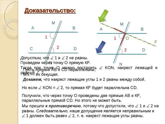 Доказательство: A B C D M N 1 2 A B C D M N 1 2 K O Пусть прямые АВ и СD пара...