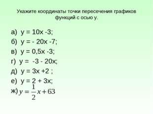 Укажите координаты точки пересечения графиков функций с осью у. а) у = 10х -3