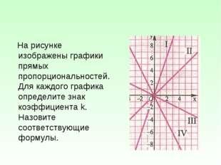 На рисунке изображены графики прямых пропорциональностей. Для каждого график