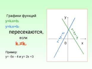 Графики функций у=k1х+b1 у=k2х+b2 пересекаются, если k1=k2 Пример: у= -5х -