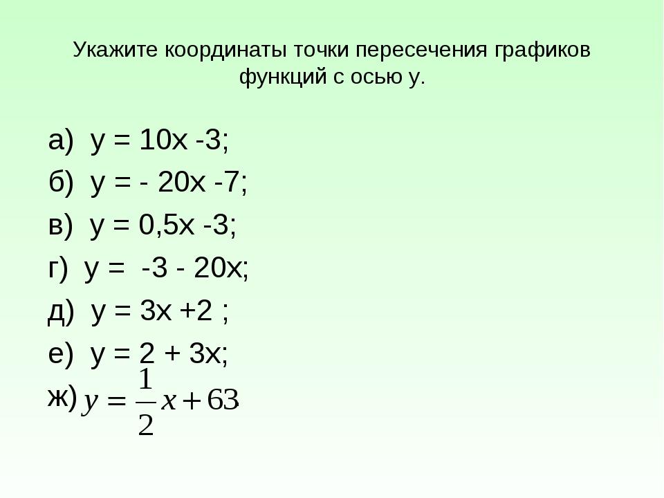 Укажите координаты точки пересечения графиков функций с осью у. а) у = 10х -3...