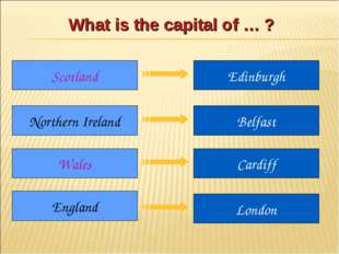 What is the capital of … ? Scotland Northern Ireland Wales England Edinburgh