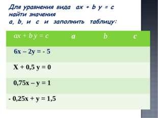 ах + b у = с аbс 6х – 2у = - 5 Х + 0,5 у = 0 0,75х – у = 1 - 0,25