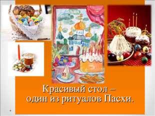 Красивый стол – один из ритуалов Пасхи.
