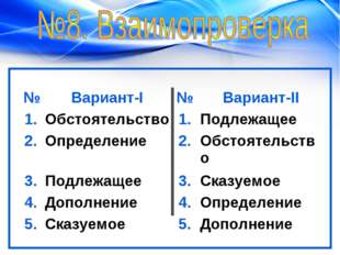 №Вариант-I№Вариант-II 1.Обстоятельство1.Подлежащее 2.Определение2.Об