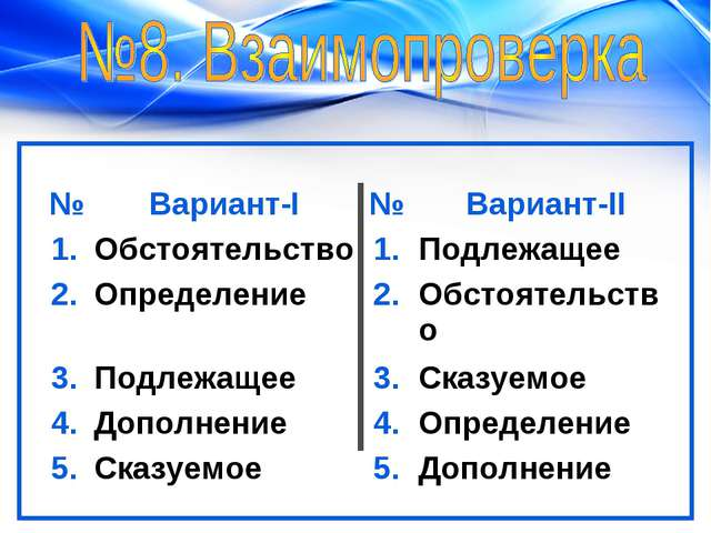 №Вариант-I№Вариант-II 1.Обстоятельство1.Подлежащее 2.Определение2.Об...