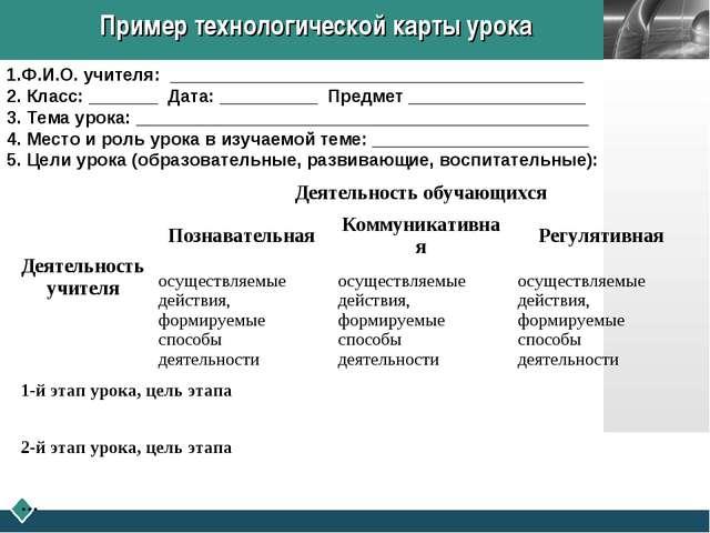 Пример технологической карты урока 1.Ф.И.О. учителя: ________________________...