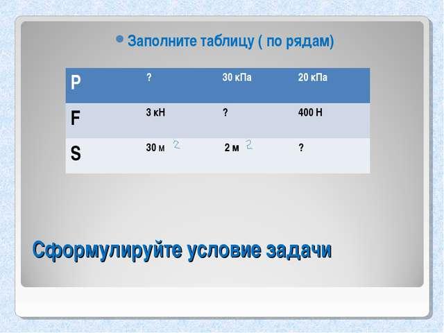 Сформулируйте условие задачи Заполните таблицу ( по рядам) Р?30 кПа20 кПа...