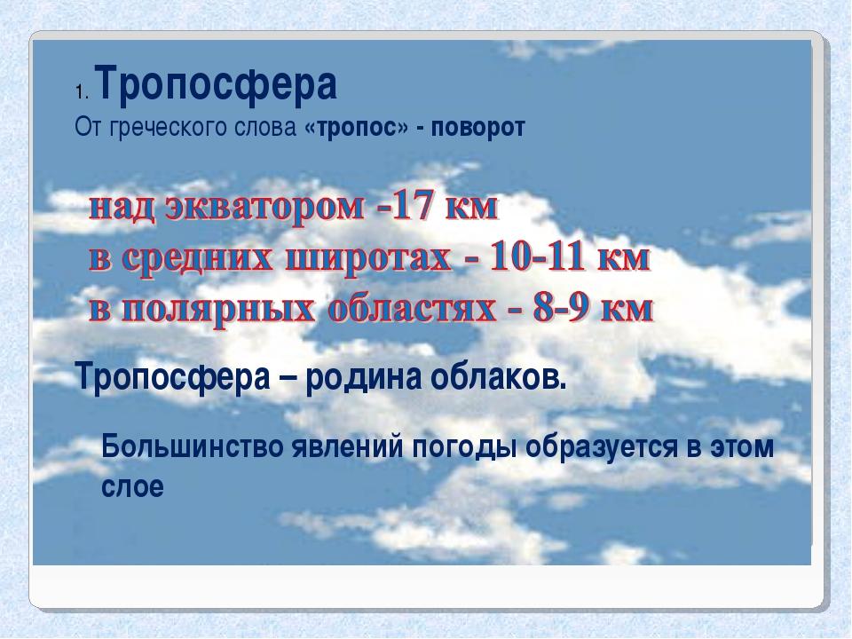 1. Тропосфера От греческого слова «тропос» - поворот Тропосфера – родина обла...