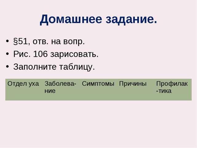 Домашнее задание. §51, отв. на вопр. Рис. 106 зарисовать. Заполните таблицу....