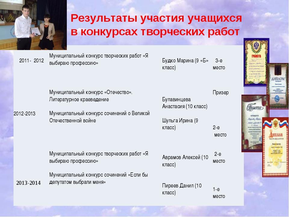 Результаты участия учащихся в конкурсах творческих работ  2011- 2012   М...