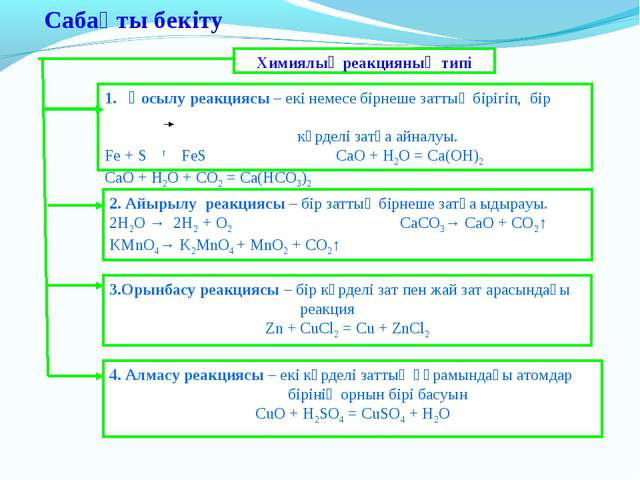 Химиялық реакцияның типі Қосылу реакциясы – екі немесе бірнеше заттың бірігіп...