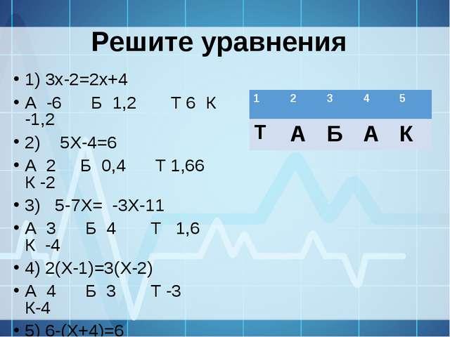 Решите уравнения 1) 3х-2=2х+4 А -6 Б 1,2 Т 6 К -1,2 2) 5Х-4=6 А 2 Б 0,4 Т 1,6...