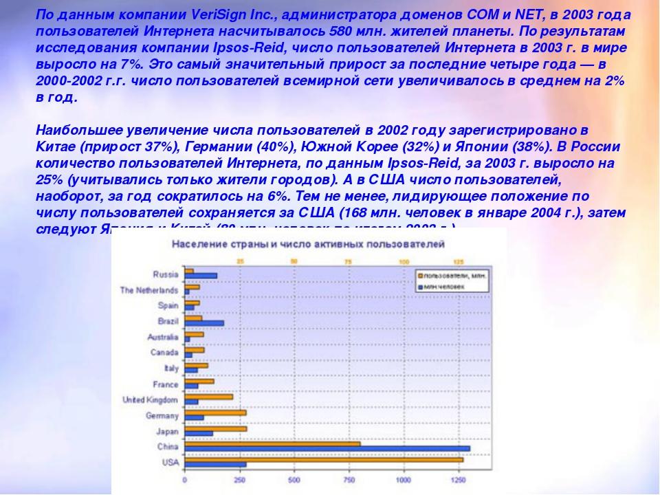 По данным компании VeriSign Inc., администратора доменов COM и NET, в 2003 го...