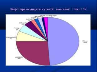 Жер қыртысындағы сутектің массалық үлесі 1 %.