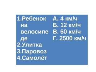 Ребенок на велосипеде Улитка Паровоз Самолёт А. 4 км/ч Б. 12 км/ч В. 60 км/ч
