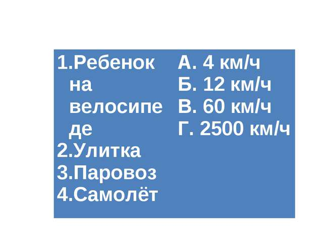 Ребенок на велосипеде Улитка Паровоз Самолёт А. 4 км/ч Б. 12 км/ч В. 60 км/ч...