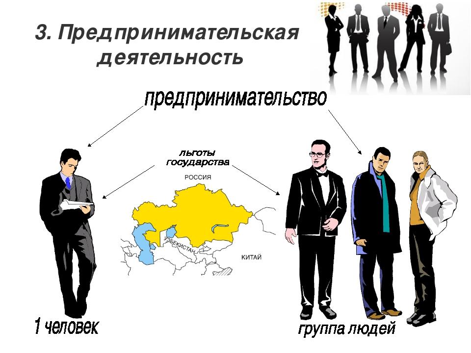 3. Предпринимательская деятельность