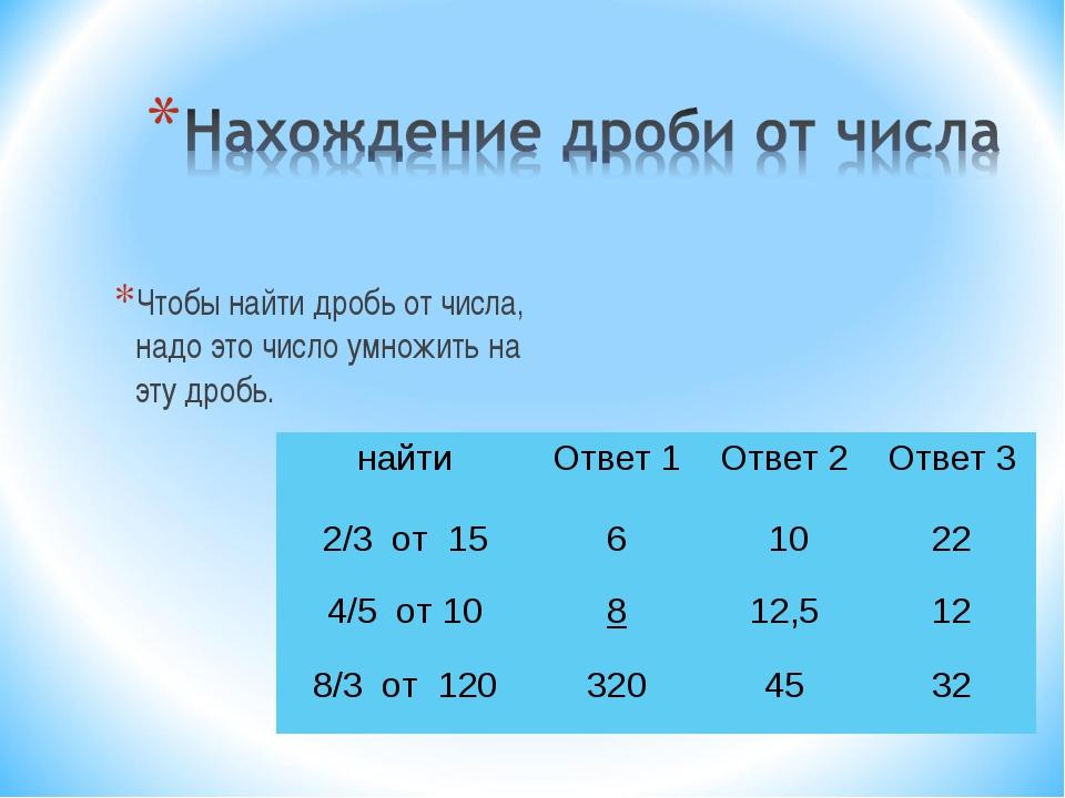 Чтобы найти дробь от числа, надо это число умножить на эту дробь. найтиОтвет...