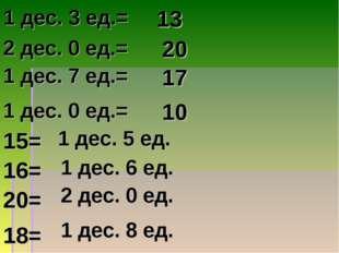 1 дес. 3 ед.= 13 2 дес. 0 ед.= 20 1 дес. 7 ед.= 17 1 дес. 0 ед.= 10 15= 1 дес