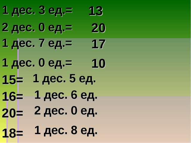 1 дес. 3 ед.= 13 2 дес. 0 ед.= 20 1 дес. 7 ед.= 17 1 дес. 0 ед.= 10 15= 1 дес...