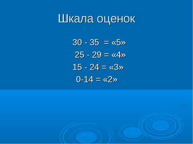 Шкала оценок 30 - 35 = «5» 25 - 29 = «4» 15 - 24 = «3» 0-14 = «2»