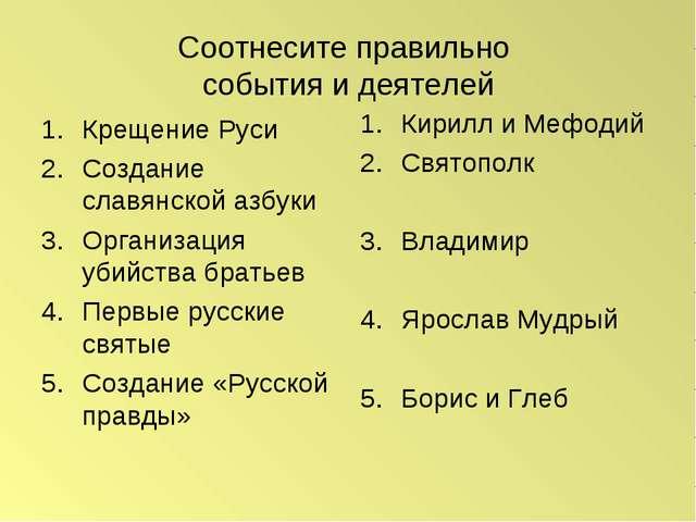 Соотнесите правильно события и деятелей Крещение Руси Создание славянской азб...