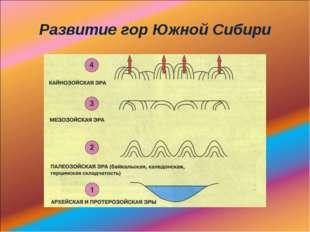 Развитие гор Южной Сибири