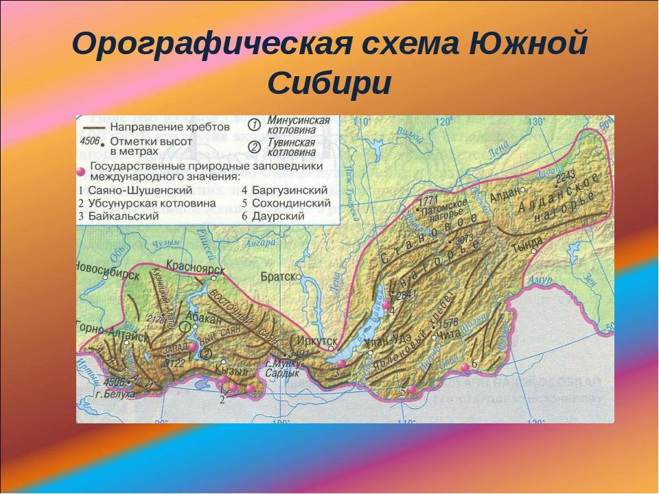 Орографическая схема Южной Сибири