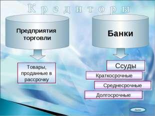 Предприятия торговли Банки Товары, проданные в рассрочку Ссуды Краткосрочные