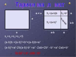 а а в < а в в a-b a-b S1=(a-b)b S3=b2 S2=(a-b)2 S4=(a-b)b s1+s2+s3+s4=S (a-b)