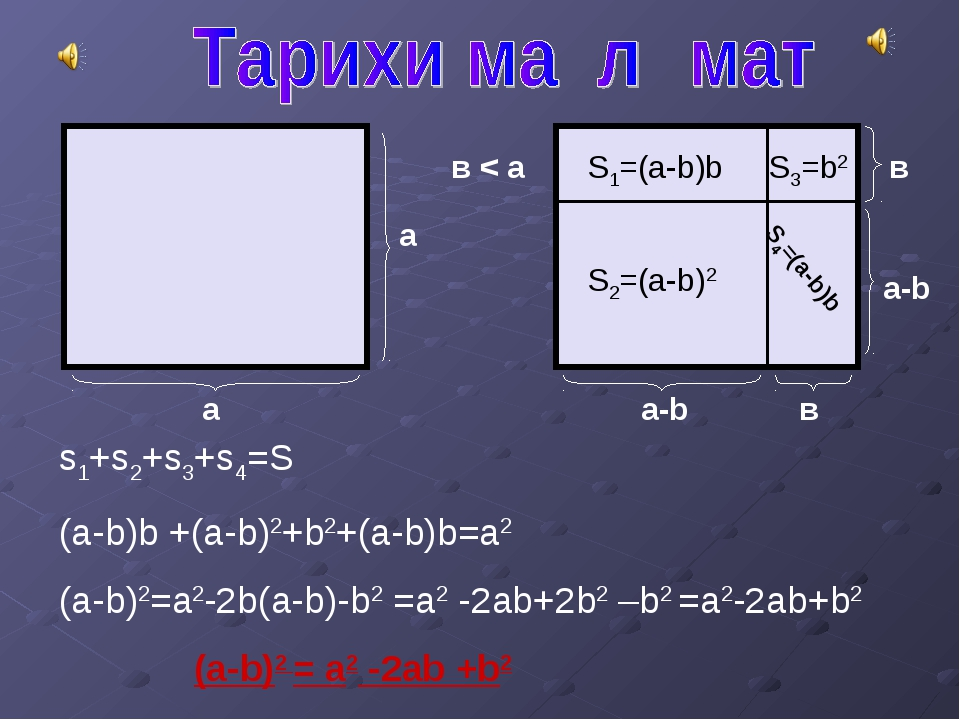 а а в < а в в a-b a-b S1=(a-b)b S3=b2 S2=(a-b)2 S4=(a-b)b s1+s2+s3+s4=S (a-b)...