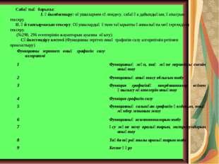 Сабақтың барысы: І. Ұйымдастыру: оқушылармен сәлемдесу, сабаққа дайындығын, қ