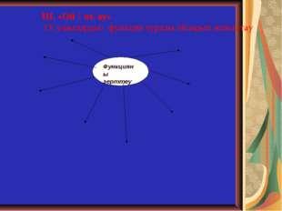 Функцияны зерттеу ІІІ. «Ой қозғау» Оқушылардың функция туралы ойларын жинақтау