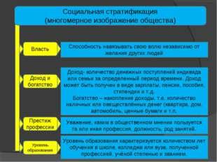 Социальная стратификация (многомерное изображение общества) Власть Доход и бо