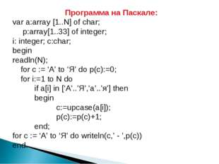 Программа на Паскале: var a:array [1..N] of char; 	 p:array[1..33] of integer