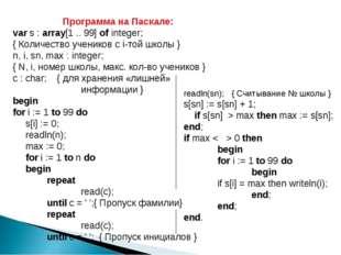 Программа на Паскале: var s : array[1 .. 99] of integer; { Количество учен