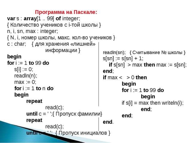 Программа на Паскале: var s : array[1 .. 99] of integer; { Количество учен...