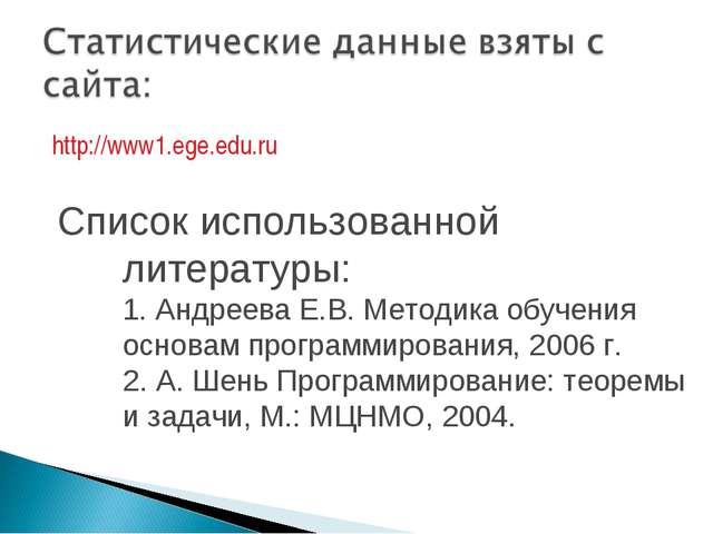http://www1.ege.edu.ru Список использованной литературы: 1. Андреева Е.В. Мет...