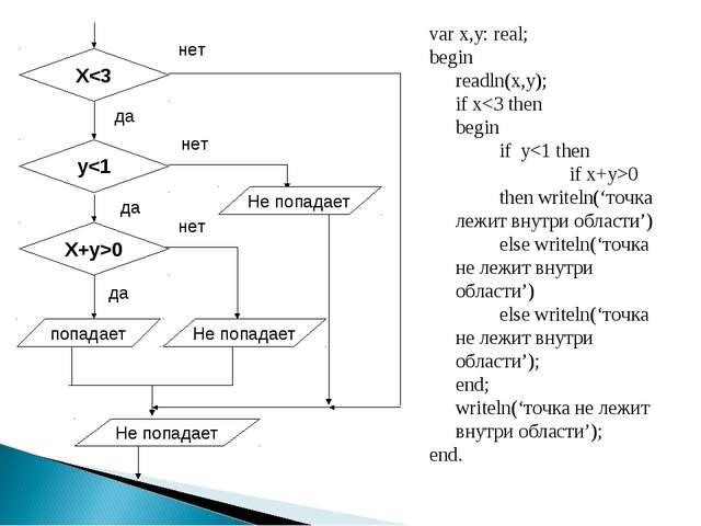 var x,y: real; begin readln(x,y); if x