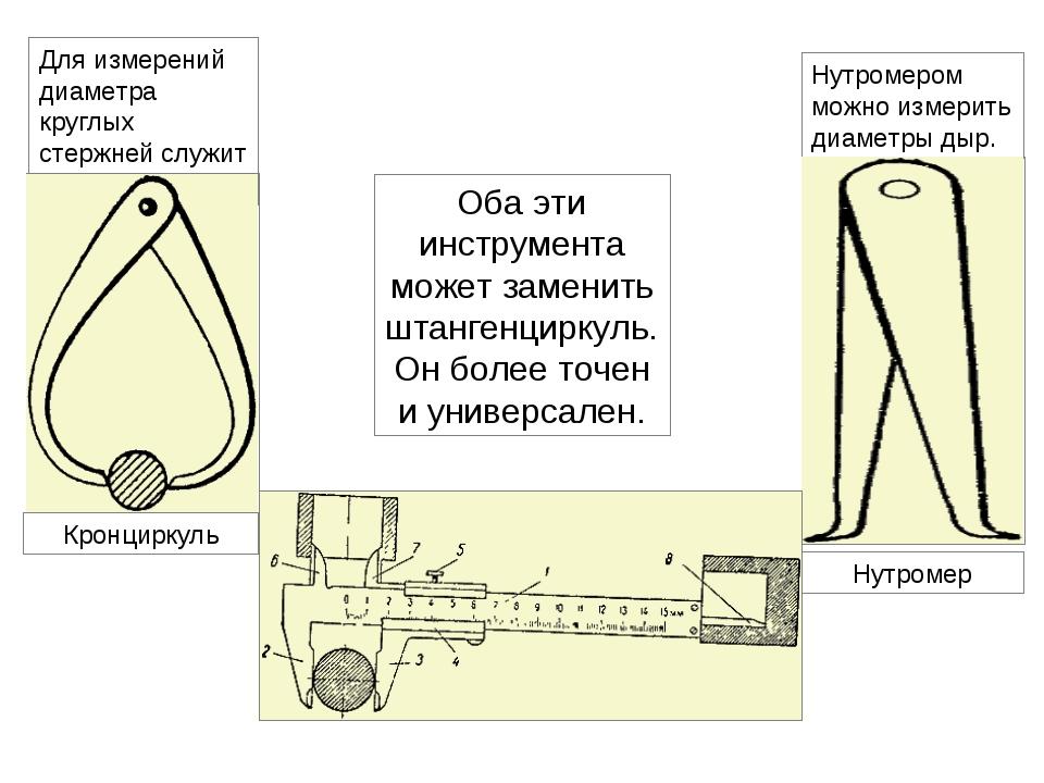 Для измерений диаметра круглых стержней служит кронциркуль. Кронциркуль Нутро...