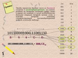 Чтобы перевести дробное число из двоичной системы в шестнадцатеричную, его ну