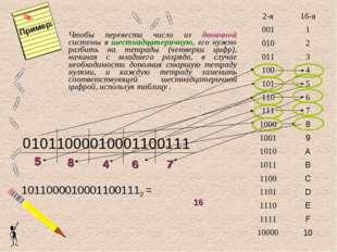 Чтобы перевести число из двоичной системы в шестнадцатеричную, его нужно разб