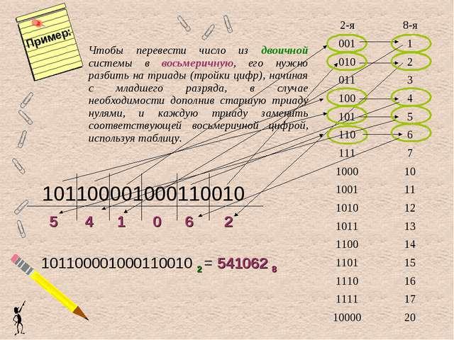 Чтобы перевести число из двоичной системы в восьмеричную, его нужно разбить н...